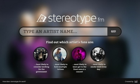 What Does Your Musical Taste Say About You? Ask Stereotype.fm | Evolver.fm | Musique sociale | Scoop.it