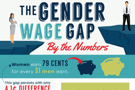 [Infographic] The Gender Wage Gap By The Numbers | Employee Engagement - Hppy Scoop | Scoop.it
