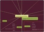 Mapa mental de Constelaciones Familiares - Mind Map | CONSTELACIONES FAMILIARES | Scoop.it