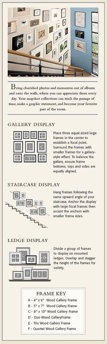 Useful Ideas and Layouts to Create a Photo Gallery Wall | AB Design Fotos | Scoop.it