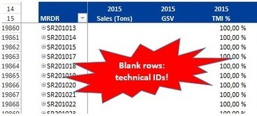 PowerPivot: Constant in calculated field results blank rows - E90E50fx | FrankensTeam's Excel Collection | Scoop.it