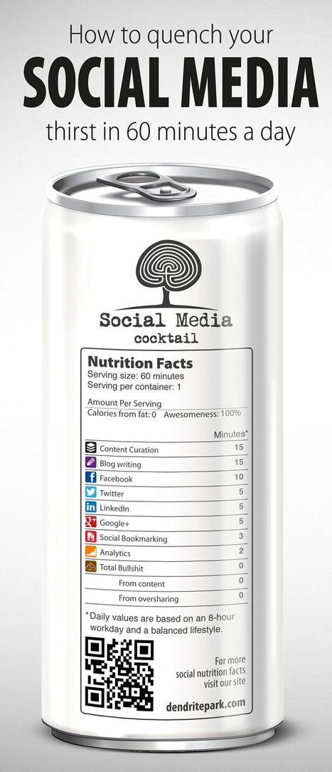 The 60 minutes Social Media Drink   - AllTwitter | Digital & Social Media Marketing | Scoop.it