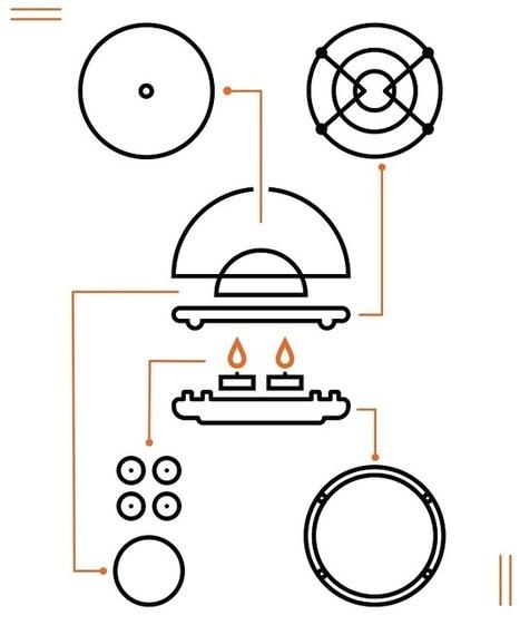 """Projet """"Egloo"""" ou comment financer une idée de génie ?   Planète Projets : Gestion de projet - Travail collaboratif - Conduite du changement   Scoop.it"""