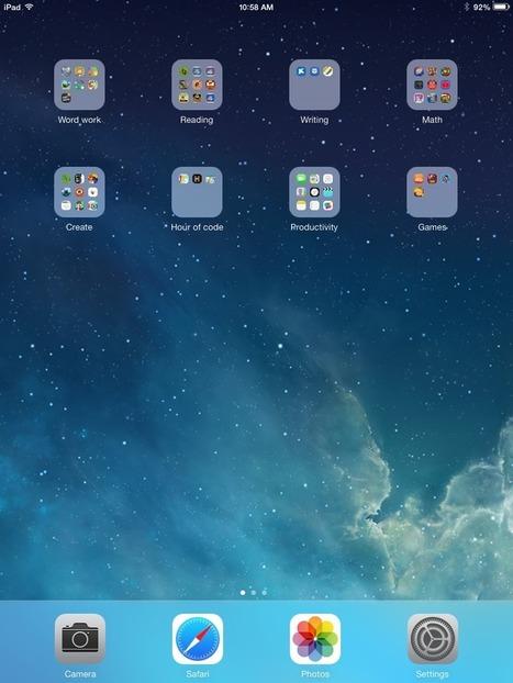The Frugal Teacher: iPad Integration That Works! | Aprendiendo a Distancia | Scoop.it