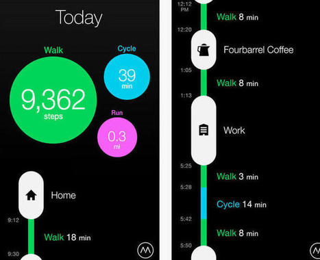 Facebook acquires health and fitness tracking app Moves | Market, Social Media | Scoop.it