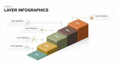 slide bazaar premium powerpoint slide and templates scoop it