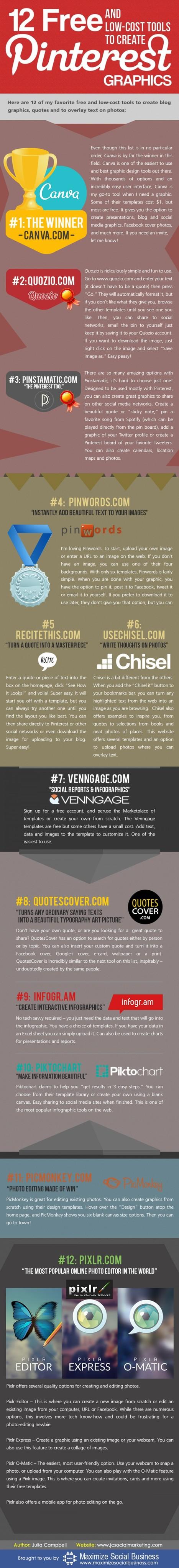 12 herramientas gratuitas para imágenes para Pinterest #infografia #infographic #socialmedia | Seo, Social Media Marketing | Scoop.it