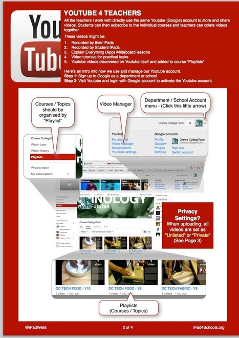Managing iPad Videos in Schools- Visual Guide for Teachers ~ Educational Technology and Mobile Learning | Digital Citizenship | Scoop.it