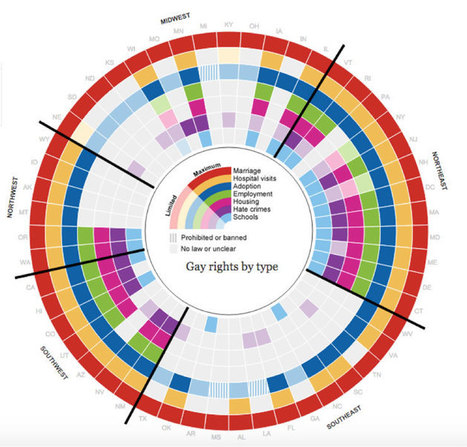 6 lessons academic research tells us about making data visualizations | Poynter. | Data & Informatics | Scoop.it