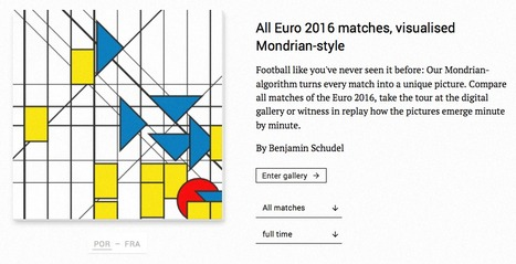 Euro 2016: Mondrian et le foot | Journalisme graphique | Scoop.it