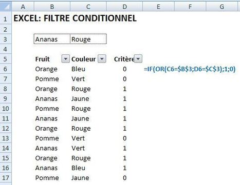 Excel : Filtre conditionnel | Time to Learn | Scoop.it