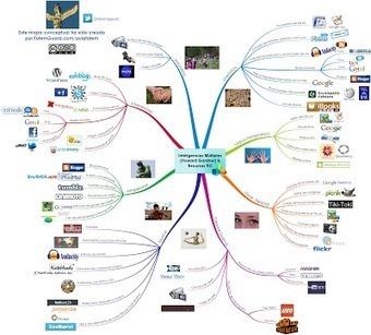 GTA de Altas Capacidades Intelectuales: INTELIGENCIAS MÚLTIPLES EN EL AULA. VÍDEOS | GTA DE ALTAS CAPACIDADES INTELECTUALES | Scoop.it