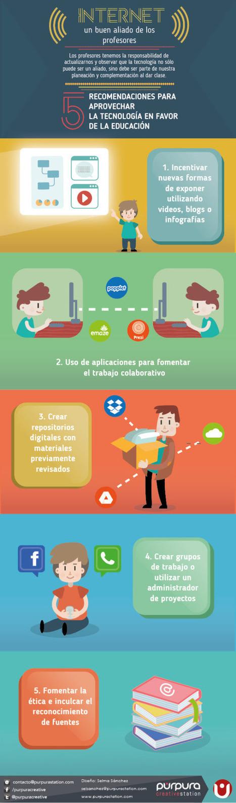 5 recomendaciones para usar Internet en Educación | Internet como recurso Docente | Scoop.it