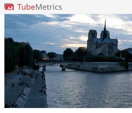 Tubemetrics, les stats comparatives des contenus YouTube | Engagement | Scoop.it