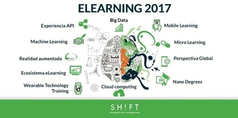 La revolución que viene en eLearning en 2017 | Contenidos educativos digitales | Scoop.it