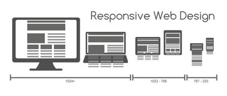 Responsive Website Design SEO Benefits | Webmarketing | Scoop.it