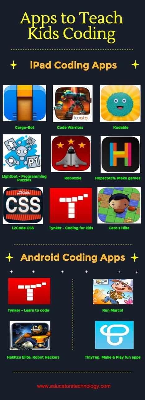 A Beautiful Visual Featuring Some of The Best Apps for Teaching Kids Coding  (@Medkh9) | What's New in Education? | Scoop.it