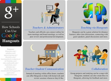 50 Great Ways Schools Can Use G+ Hangouts - OnlineDegrees.org | Google Plus for learning | Scoop.it