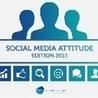 Social media veille