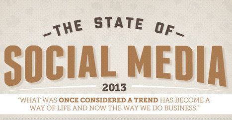 State of Social Media 2013 (Infographic) | World of #SEO, #SMM, #ContentMarketing, #DigitalMarketing | Scoop.it
