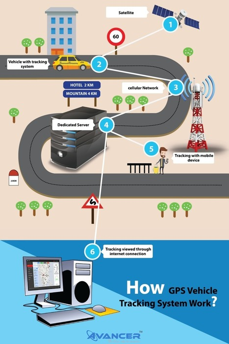 onboard map based tracking system - HD1000×1500