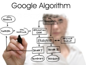 Google Algorithm Update & How It Affects YOU | Google Algorithm | Scoop.it