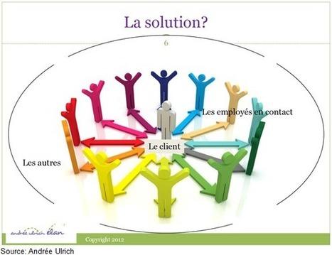 » Le service à la clientèle 2.0 | Infos e-tourisme FROTSI Bourgogne | Scoop.it