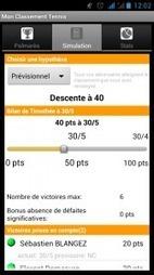 Une application android pour le tennis en compétition: Mon classement tennis | Tennis , actualites et buzz avec fasto-sport.com | Scoop.it