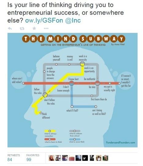 5 Ways to Get 10x More Retweets on Twitter | Wordstream | Best Twitter Tips | Scoop.it