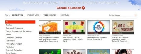 This Could Come In Handy: TED-Ed Now Lets You Organize Their Lessons By Language Subtitles | ICT helping the book | Scoop.it