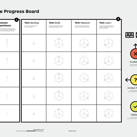 Lean Startup Planning With Trello Lean Start