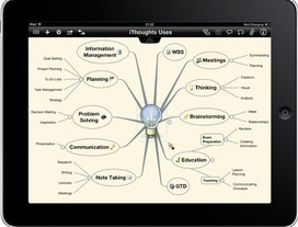 iThought HD A Great Mind Mapping App for iPad ~ Teachers Mobile Technology | Technology and language learning | Scoop.it