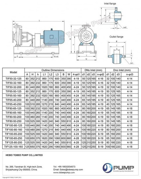 Fluoroplastic Chemical Pumps, Fluoroplastic Cor