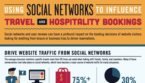 Can a Half-star Difference on Yelp Destroy a Restaurant's Business?   Google Plus EXPERT M Boudreau   Scoop.it