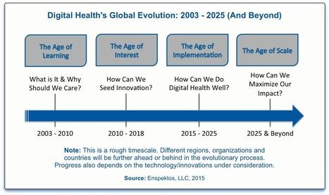 Futurist Talks Why Data Gap in Digital Health Is Killing Innovation | Formación, Aprendizaje, Redes Sociales y Gestión del Conocimiento en Ciencias de la Salud 2.0 | Scoop.it