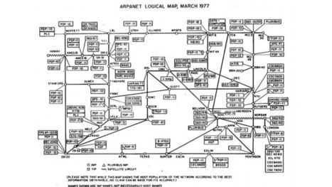 A Map of the Entire Internet, 1977 | Healthcare Technology | Scoop.it