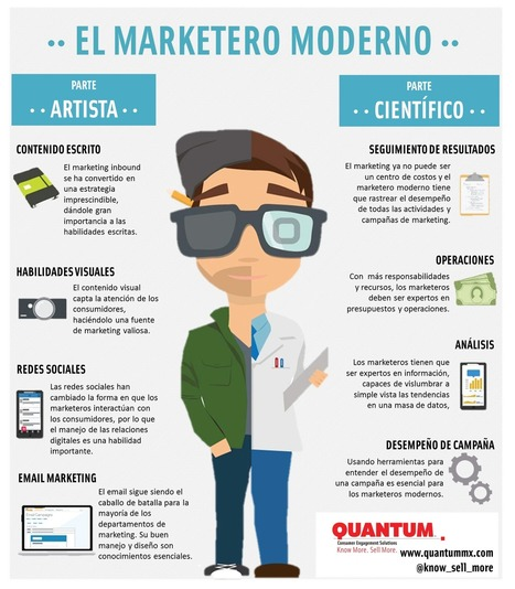 Marketero moderno: mitad artista - mitad científico #inforgrafia #infographic #marketing | Seo, Social Media Marketing | Scoop.it
