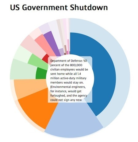 Visual Resources To Teach About The U.S. Government Shutdown | TEFL & Ed Tech | Scoop.it