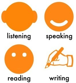 Qual das quatro habilidades é o seu alvo? | Multilíngues | Scoop.it