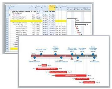 Gantt charts in powerpoint how to turn excel for Visio gantt chart template