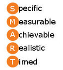 Set SMART objectives for your SEO from @VerticalLeap | Beyond Marketing | Scoop.it