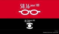 Idées vertes et lunettes rouges : Joly désignée candidate d'EELV | Actualité politique, sociale & culturelle | Scoop.it