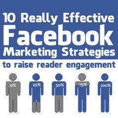 10 Really Effective Facebook Marketing Strategies - GreenMellen Media | Digital Communication and Innovations | Scoop.it