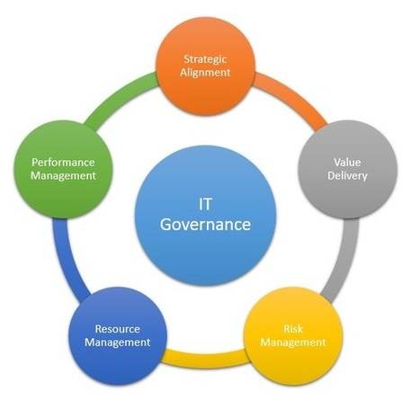 project management and information