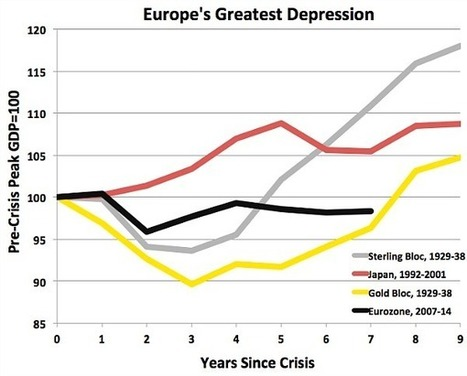 Worse than the 1930s: Europe's recession is really a depression | It Comes Undone-Think About It | Scoop.it