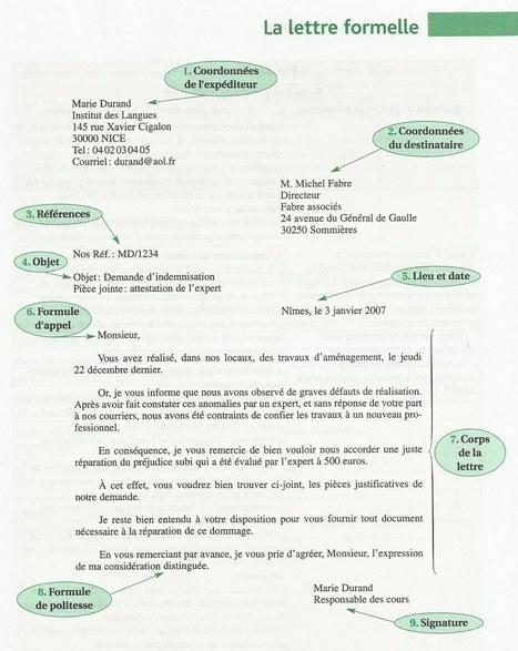 lettre formelle | aprendamosfacil | Le Top du FLE | Scoop.it