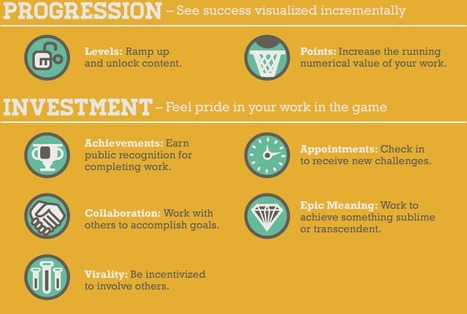 The Gamification of Education Infographic | (I+D)+(i+c): Gamification, Game-Based Learning (GBL) | Scoop.it