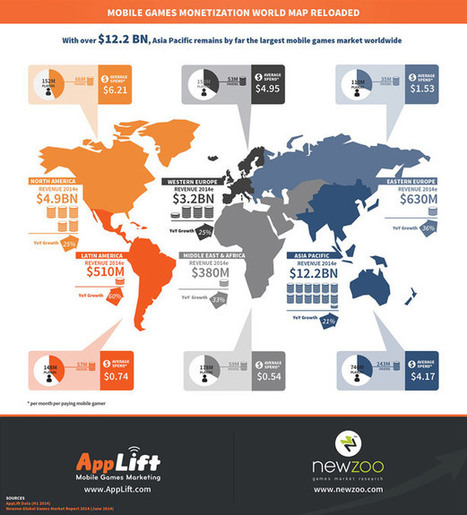 Mobile games monetization world map video gam mobile games monetization world map gumiabroncs Gallery