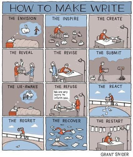 The twelve stages of writing - BookBaby Blog | Writing in the 21st Century | Scoop.it