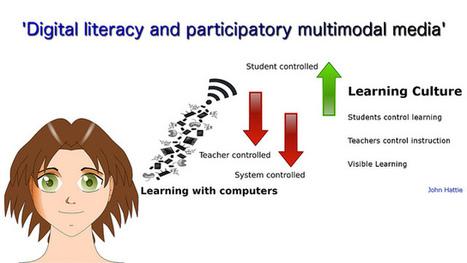 Digital Literacy Multimodal Media | Digital Literacies | Scoop.it